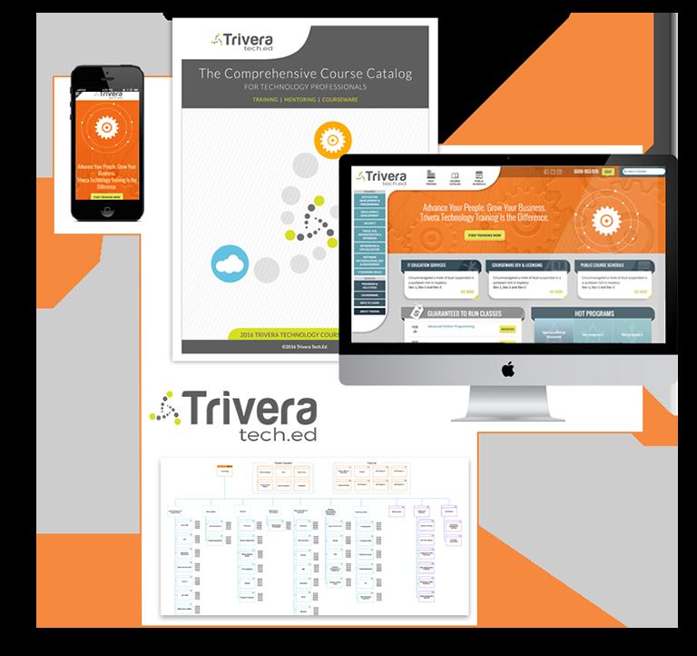 Client: Trivera